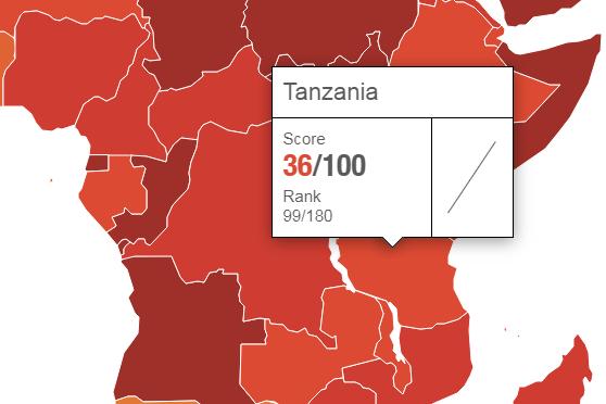 Коррупцияга қарши курашишни Танзаниядан ҳам ўрганса бўлади