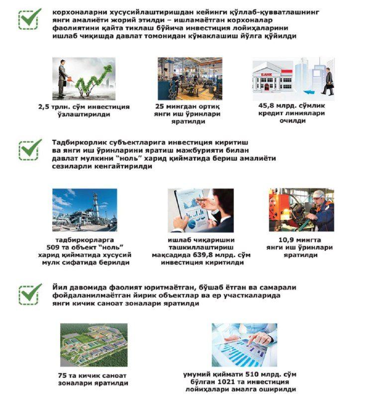 2017 йил якунлари: Ўзбекистонда 75та кичик саноат зоналари яратилди (инфографика)
