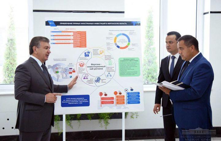 Президент ознакомился с инвестиционными проектами в Фергане
