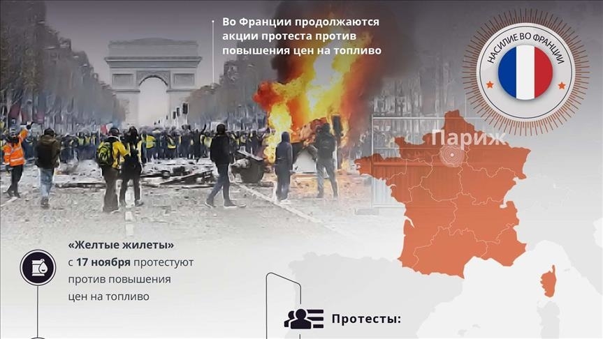 Послесловие к топливным протестам во Франции (инфографика)